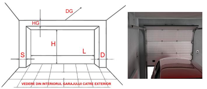sisteme-culisare-usi-sectionale
